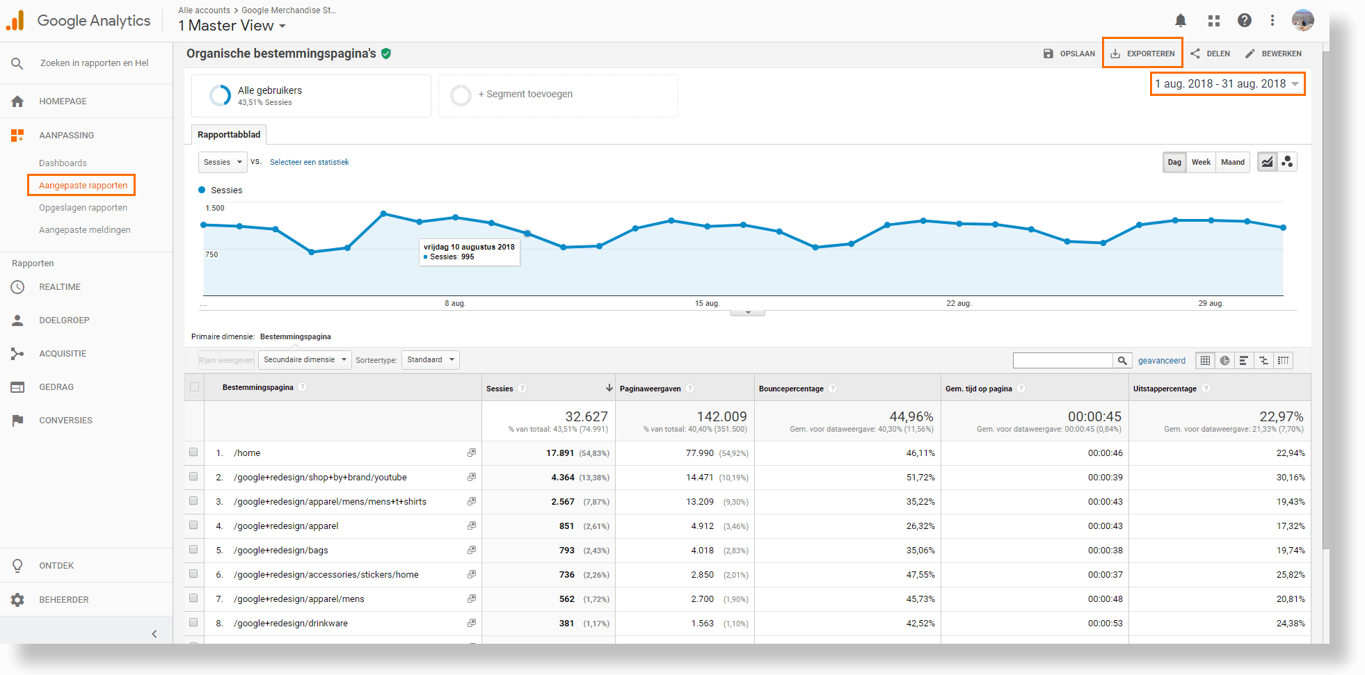 Google Analytics rapport: organisch verkeer op bestemmingspagina's