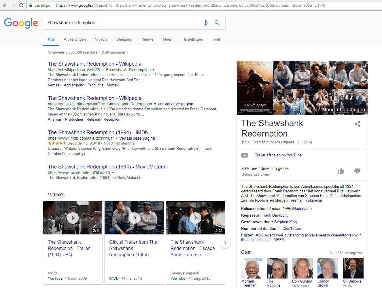 Google SERP met knowledge graph items